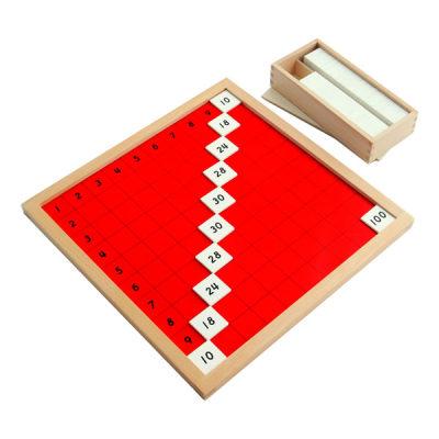 美国 MontessoriOutlet/蒙特梭利 数学区 比达格拉斯板 认知数字顺序关系 学习乘法 儿童教具
